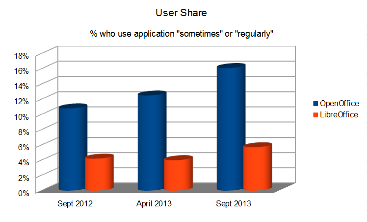 use-survey-sept-2013
